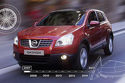 Happy Birthday Nissan Qashqai!